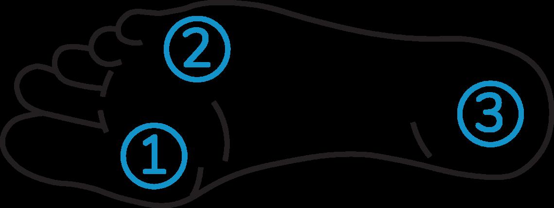 Sentadilla con trípode
